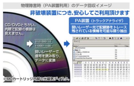 データ回収イメージ